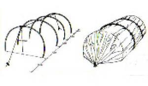 Federstahlstab, Federstahl für den Folientunnel, 3 mm