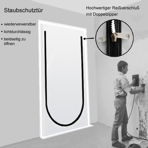 """Staubschutztüre für Maler \""""Staubi 1\""""- aufrollbare Folientüre mit Reissverschluss ca. 1,40 m x 2,20 m"""