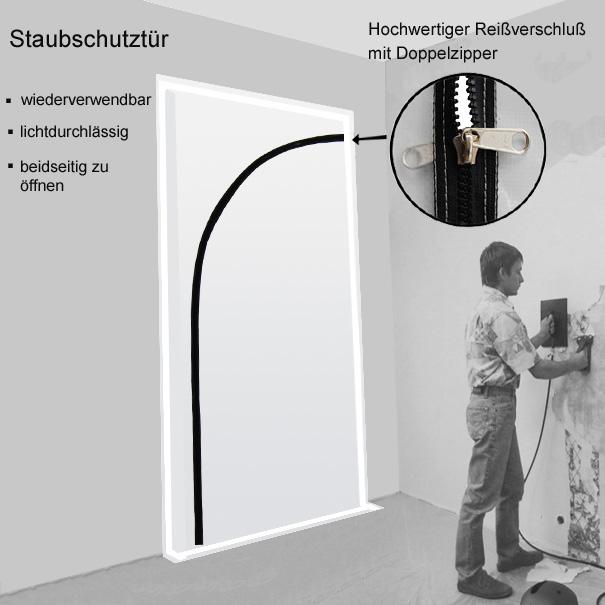 """Staubschutztüre für Maler \""""Staubi 2\""""- aufrollbare Folientüre mit Reissverschluss ca. 1,40 m x 2,20 m"""